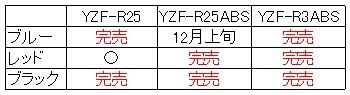 Blog_151021