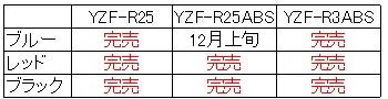 Blog_151023