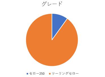 Blog_200212_1