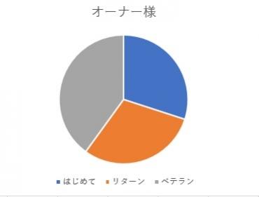 Blog_200212_3