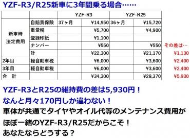 Blog_200222